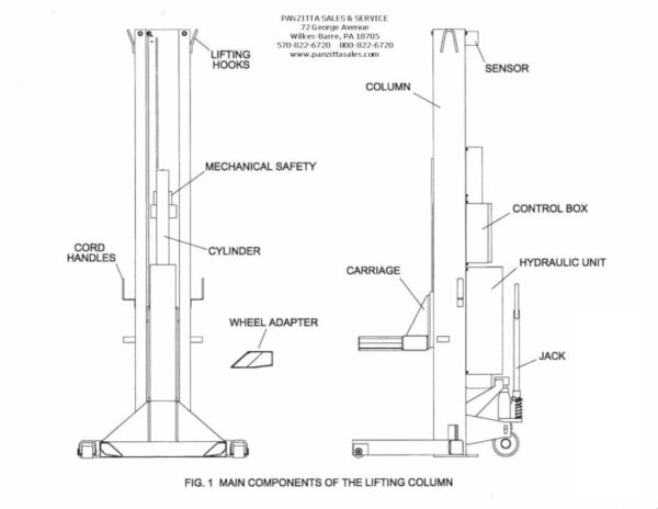 Parts Of A Column >> Alm We18 Mobile Column Lift Parts Panzitta Sales Service