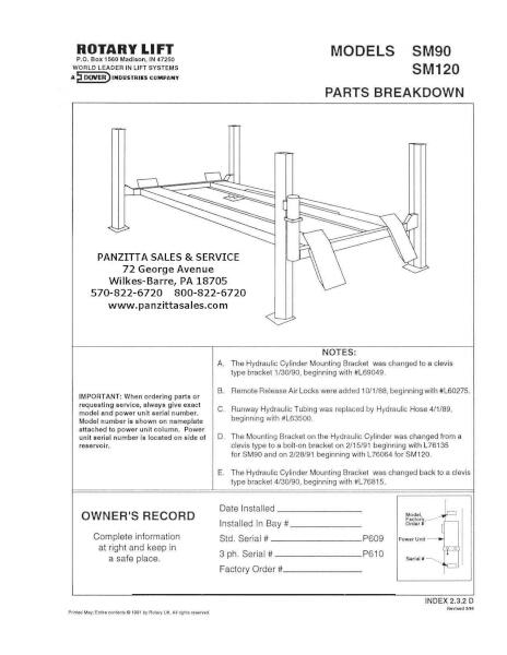 Rotary SM90, SM120 Parts – Panzitta Sales & Service
